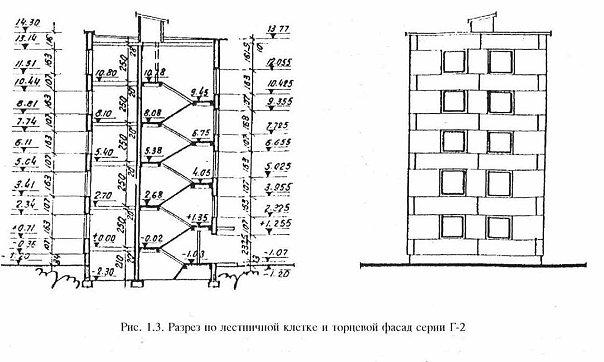 ВСН 5386р Правила оценки физического износа жилых зданий